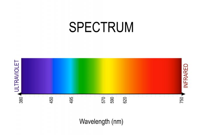 wavelengths red light